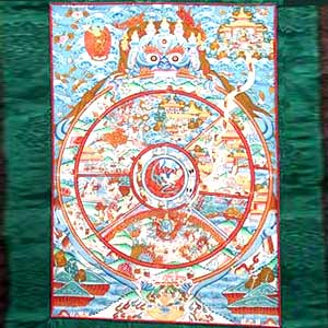 Wheel of Life: Blue Thangka Painting